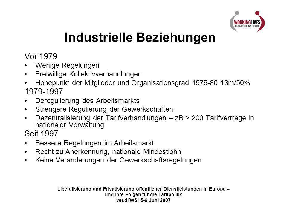 Liberalisierung and Privatisierung öffentlicher Dienstleistungen in Europa – und ihre Folgen für die Tarifpolitik ver.di/WSI 5-6 Juni 2007 Organisationsgrad