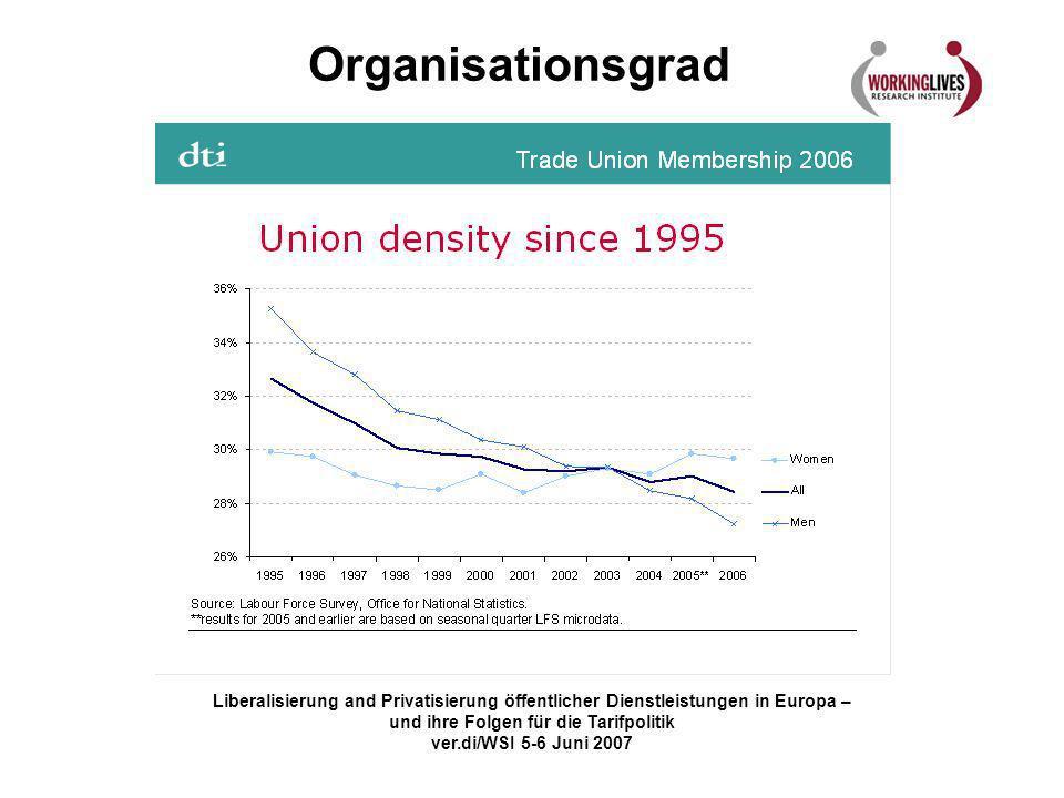 Liberalisierung and Privatisierung öffentlicher Dienstleistungen in Europa – und ihre Folgen für die Tarifpolitik ver.di/WSI 5-6 Juni 2007 Organisatio
