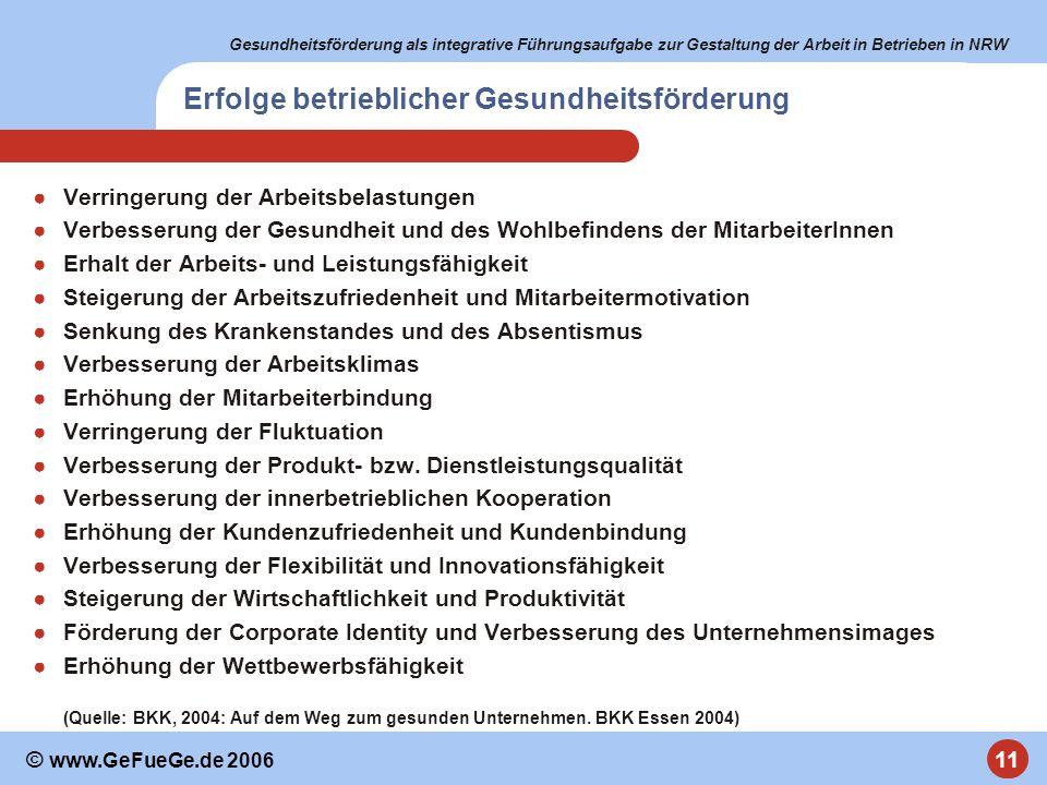 Gesundheitsförderung als integrative Führungsaufgabe zur Gestaltung der Arbeit in Betrieben in NRW 11 © www.GeFueGe.de 2006 Erfolge betrieblicher Gesu