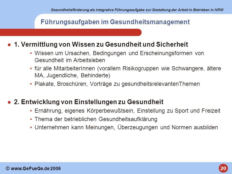 Gesundheitsförderung als integrative Führungsaufgabe zur Gestaltung der Arbeit in Betrieben in NRW 20 © www.GeFueGe.de 2006 Führungsaufgaben im Gesund