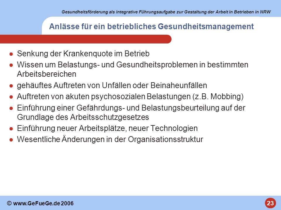 Gesundheitsförderung als integrative Führungsaufgabe zur Gestaltung der Arbeit in Betrieben in NRW 23 © www.GeFueGe.de 2006 Anlässe für ein betrieblic