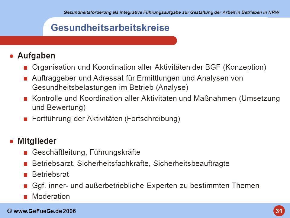 Gesundheitsförderung als integrative Führungsaufgabe zur Gestaltung der Arbeit in Betrieben in NRW 31 © www.GeFueGe.de 2006 Gesundheitsarbeitskreise A