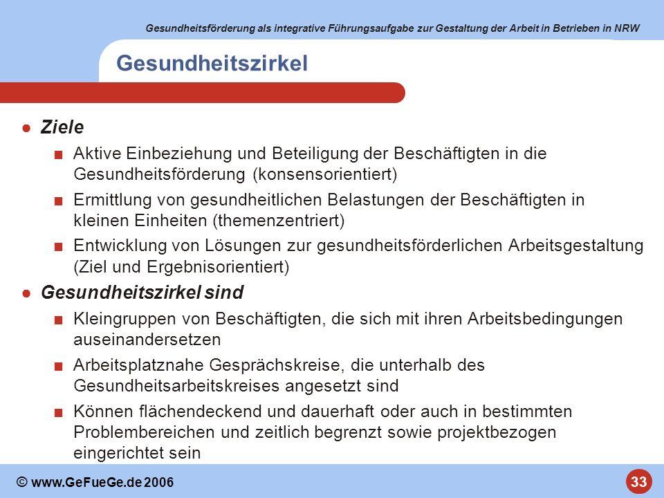 Gesundheitsförderung als integrative Führungsaufgabe zur Gestaltung der Arbeit in Betrieben in NRW 33 © www.GeFueGe.de 2006 Gesundheitszirkel Ziele Ak
