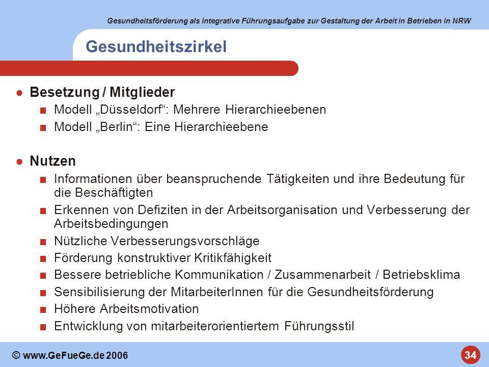 Gesundheitsförderung als integrative Führungsaufgabe zur Gestaltung der Arbeit in Betrieben in NRW 34 © www.GeFueGe.de 2006 Gesundheitszirkel Besetzun