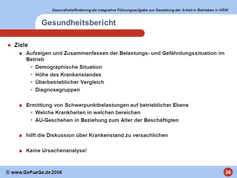 Gesundheitsförderung als integrative Führungsaufgabe zur Gestaltung der Arbeit in Betrieben in NRW 36 © www.GeFueGe.de 2006 Gesundheitsbericht Ziele A