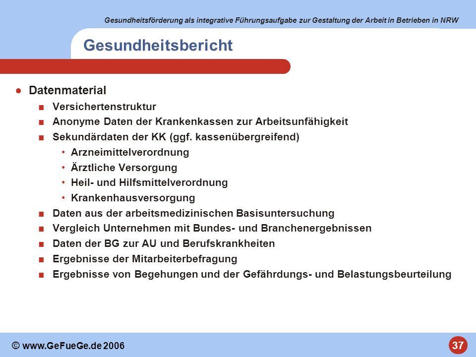 Gesundheitsförderung als integrative Führungsaufgabe zur Gestaltung der Arbeit in Betrieben in NRW 37 © www.GeFueGe.de 2006 Gesundheitsbericht Datenma