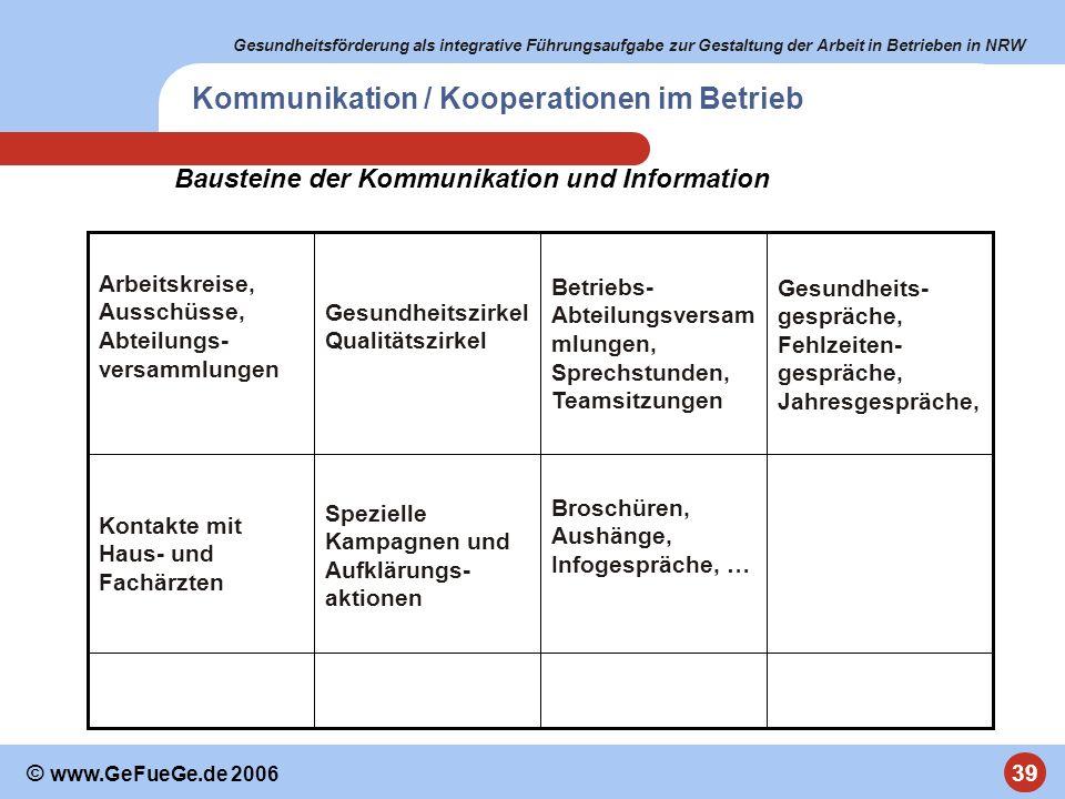 Gesundheitsförderung als integrative Führungsaufgabe zur Gestaltung der Arbeit in Betrieben in NRW 39 © www.GeFueGe.de 2006 Kommunikation / Kooperatio