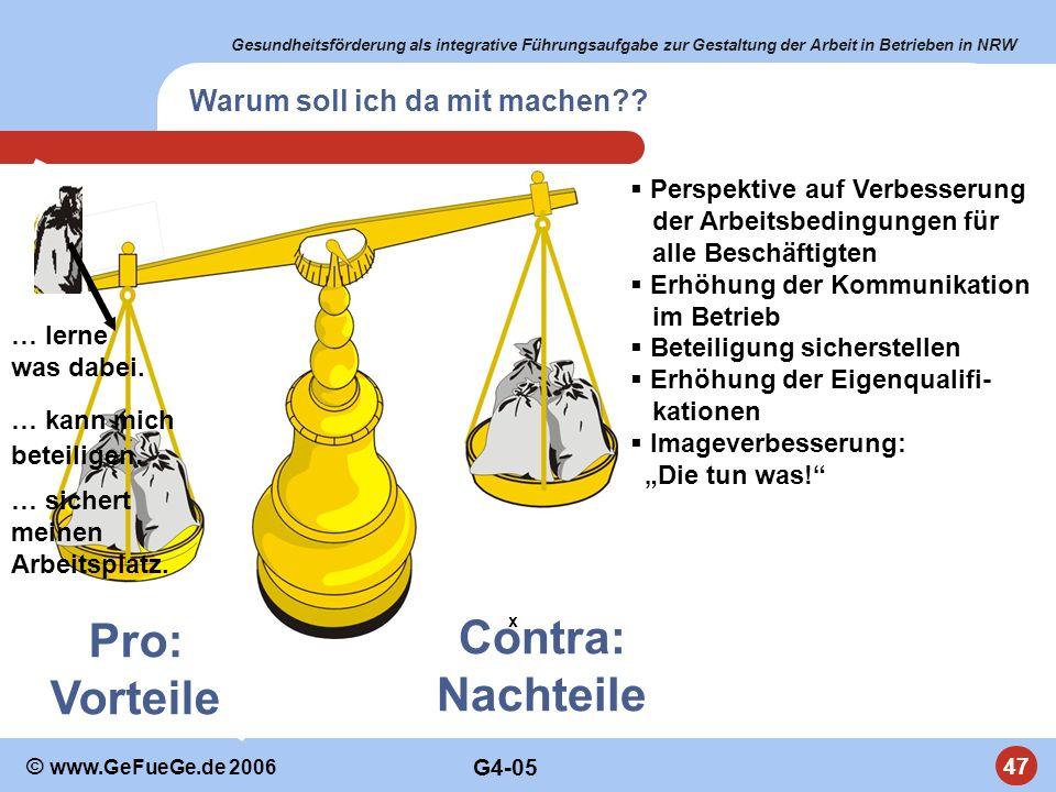 Gesundheitsförderung als integrative Führungsaufgabe zur Gestaltung der Arbeit in Betrieben in NRW 47 © www.GeFueGe.de 2006 x … kann mich beteiligen.