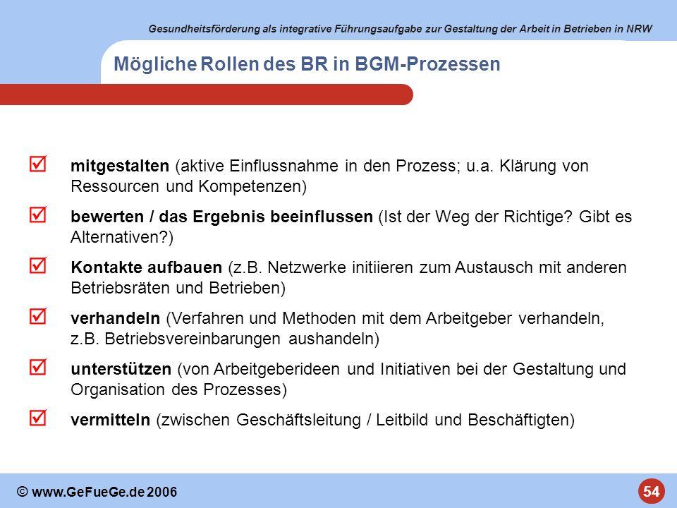 Gesundheitsförderung als integrative Führungsaufgabe zur Gestaltung der Arbeit in Betrieben in NRW 54 © www.GeFueGe.de 2006 mitgestalten (aktive Einfl