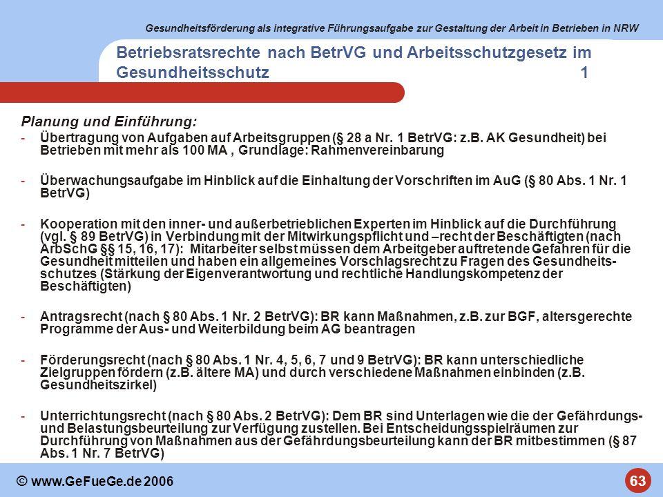 Gesundheitsförderung als integrative Führungsaufgabe zur Gestaltung der Arbeit in Betrieben in NRW 63 © www.GeFueGe.de 2006 Betriebsratsrechte nach Be