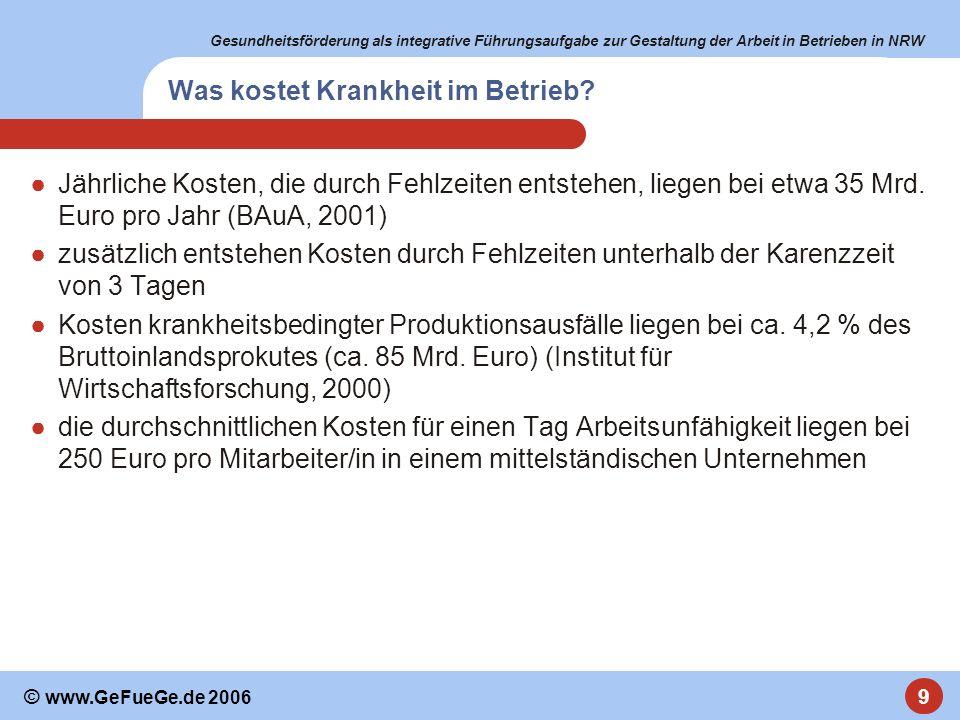 Gesundheitsförderung als integrative Führungsaufgabe zur Gestaltung der Arbeit in Betrieben in NRW 9 © www.GeFueGe.de 2006 Was kostet Krankheit im Bet