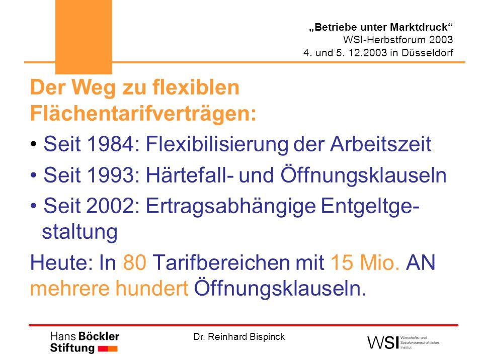 Dr. Reinhard Bispinck Betriebe unter Marktdruck WSI-Herbstforum 2003 4. und 5. 12.2003 in Düsseldorf Der Weg zu flexiblen Flächentarifverträgen: Seit