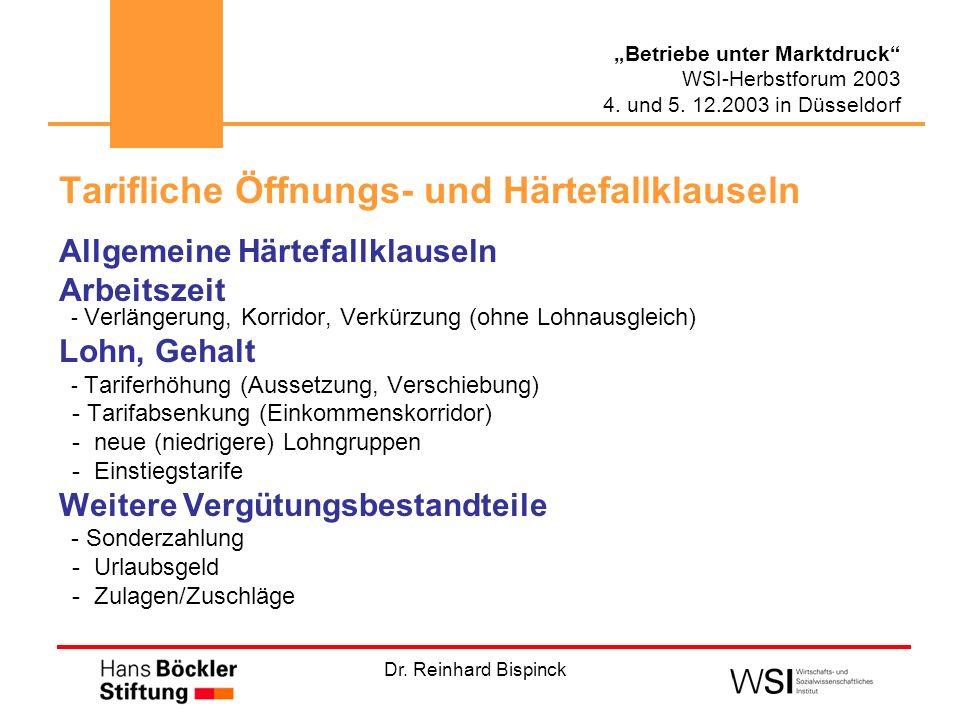 Dr. Reinhard Bispinck Betriebe unter Marktdruck WSI-Herbstforum 2003 4. und 5. 12.2003 in Düsseldorf Tarifliche Öffnungs- und Härtefallklauseln Allgem