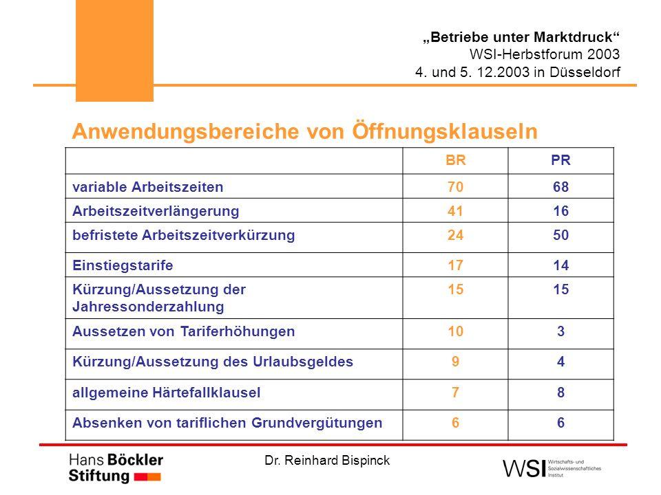 Dr. Reinhard Bispinck Betriebe unter Marktdruck WSI-Herbstforum 2003 4. und 5. 12.2003 in Düsseldorf Anwendungsbereiche von Öffnungsklauseln BRPR vari