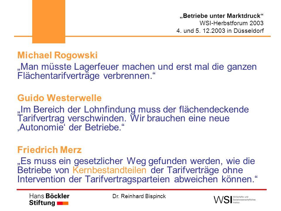 Dr. Reinhard Bispinck Betriebe unter Marktdruck WSI-Herbstforum 2003 4. und 5. 12.2003 in Düsseldorf Michael Rogowski Man müsste Lagerfeuer machen und