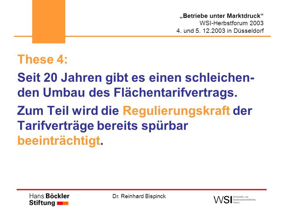 Dr. Reinhard Bispinck Betriebe unter Marktdruck WSI-Herbstforum 2003 4. und 5. 12.2003 in Düsseldorf These 4: Seit 20 Jahren gibt es einen schleichen-