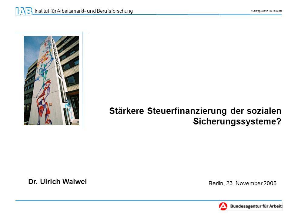 Institut für Arbeitsmarkt- und Berufsforschung h/vorträge/Berlin 23.11.05.ppt Dr. Ulrich Walwei Stärkere Steuerfinanzierung der sozialen Sicherungssys