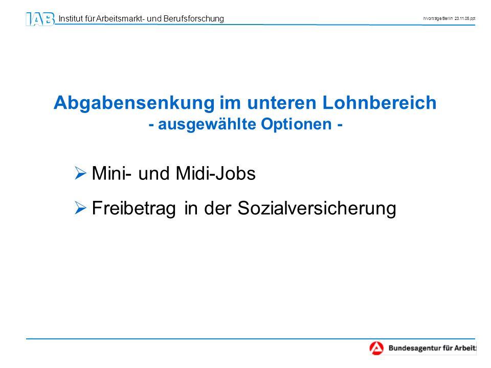 Institut für Arbeitsmarkt- und Berufsforschung h/vorträge/Berlin 23.11.05.ppt Abgabensenkung im unteren Lohnbereich - ausgewählte Optionen - Mini- und