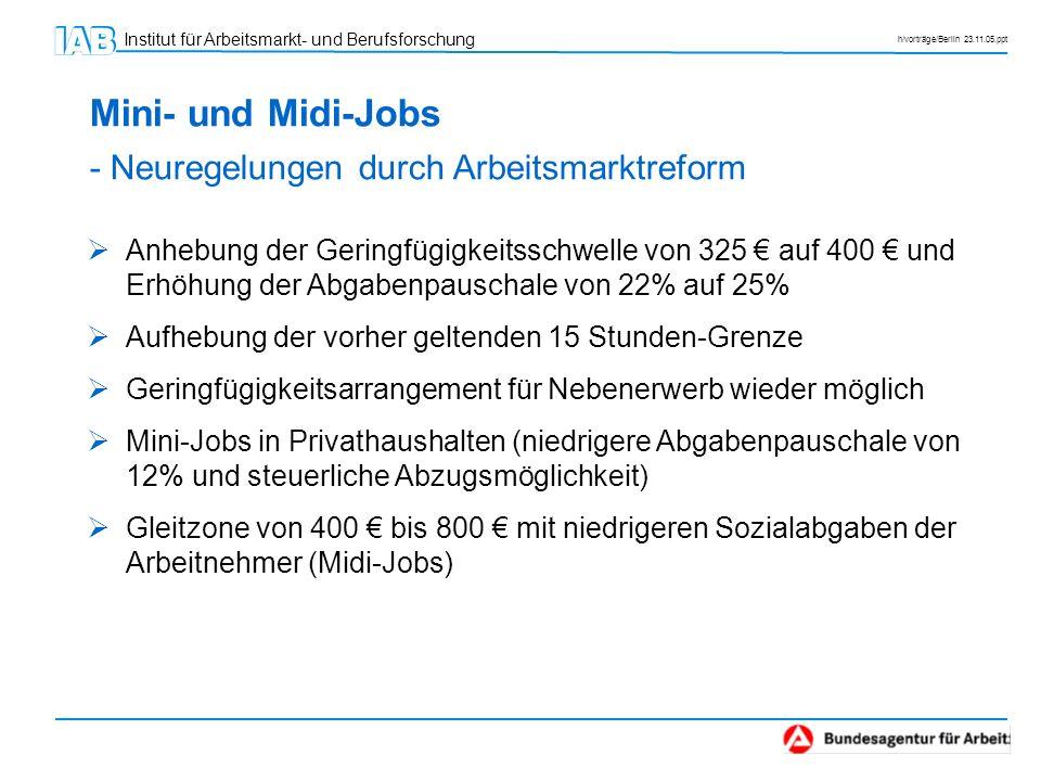 Institut für Arbeitsmarkt- und Berufsforschung h/vorträge/Berlin 23.11.05.ppt Mini- und Midi-Jobs - Neuregelungen durch Arbeitsmarktreform Anhebung de
