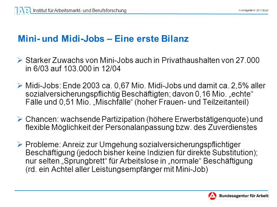 Institut für Arbeitsmarkt- und Berufsforschung h/vorträge/Berlin 23.11.05.ppt Starker Zuwachs von Mini-Jobs auch in Privathaushalten von 27.000 in 6/0