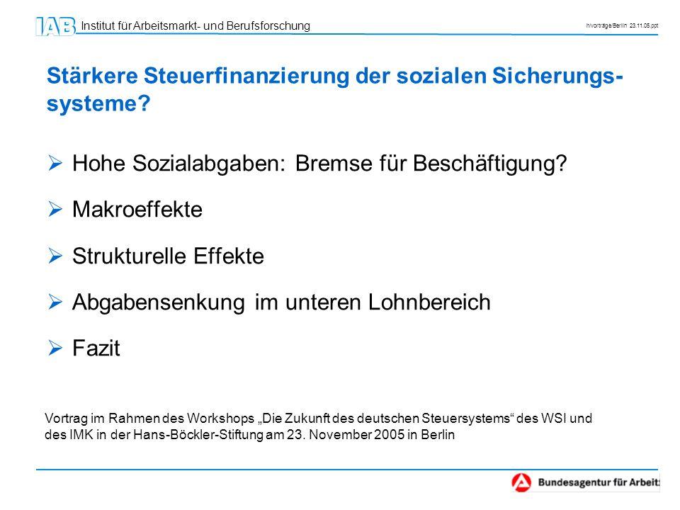 Institut für Arbeitsmarkt- und Berufsforschung h/vorträge/Berlin 23.11.05.ppt Hohe Sozialabgaben: Bremse für Beschäftigung? Makroeffekte Strukturelle