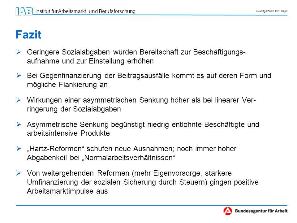 Institut für Arbeitsmarkt- und Berufsforschung h/vorträge/Berlin 23.11.05.ppt Geringere Sozialabgaben würden Bereitschaft zur Beschäftigungs- aufnahme