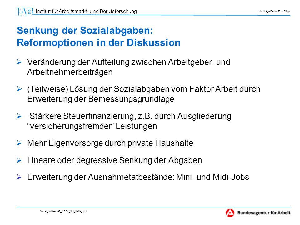 Institut für Arbeitsmarkt- und Berufsforschung h/vorträge/Berlin 23.11.05.ppt Senkung der Sozialabgaben: Reformoptionen in der Diskussion Veränderung