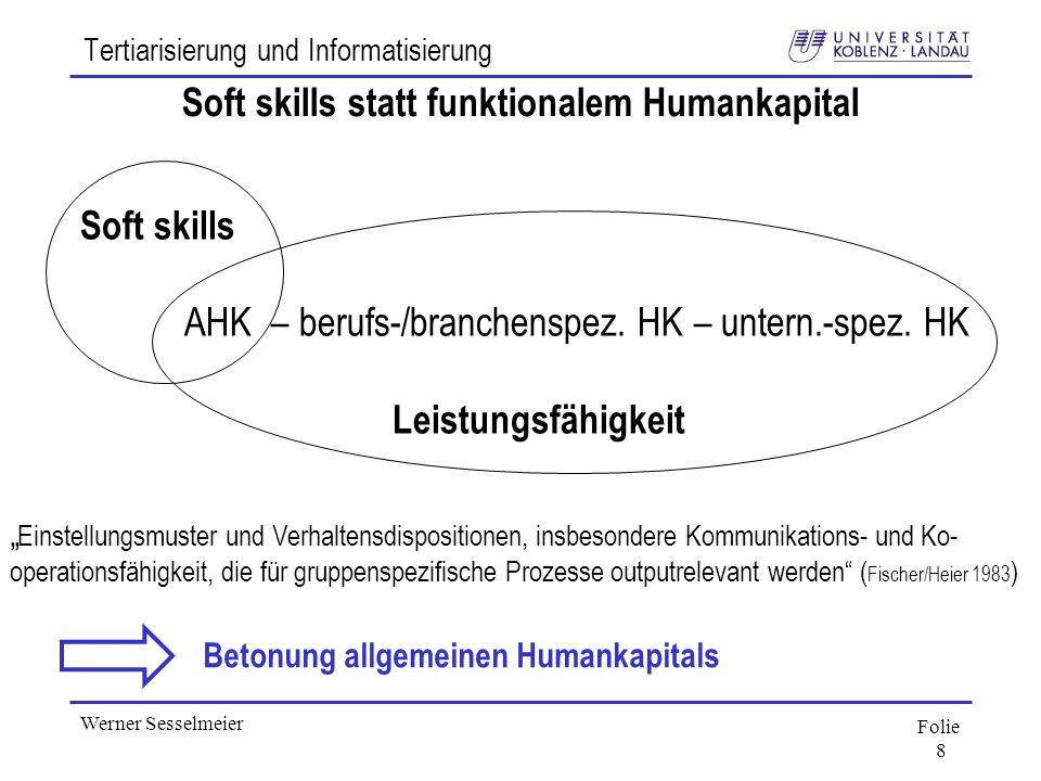 Folie 8 Werner Sesselmeier Tertiarisierung und Informatisierung Soft skills statt funktionalem Humankapital Soft skills AHK – berufs-/branchenspez. HK