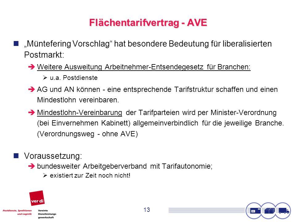 13 Flächentarifvertrag - AVE Müntefering Vorschlag hat besondere Bedeutung für liberalisierten Postmarkt: Weitere Ausweitung Arbeitnehmer-Entsendegesetz für Branchen: u.a.
