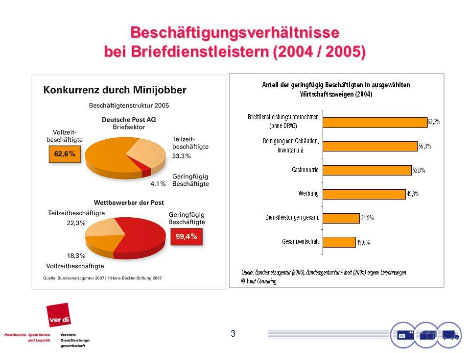 14 Flächentarifvertrag - AVE Arbeitgeberverband mit Tarifautonomie für Postdienstbranche.