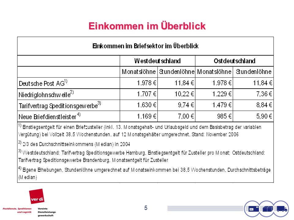 6 Regionales Tarifniveau Speditionen Logistik Fiktive Eingruppierung Zusteller (Fachkraft für Kurier-, Express- u.