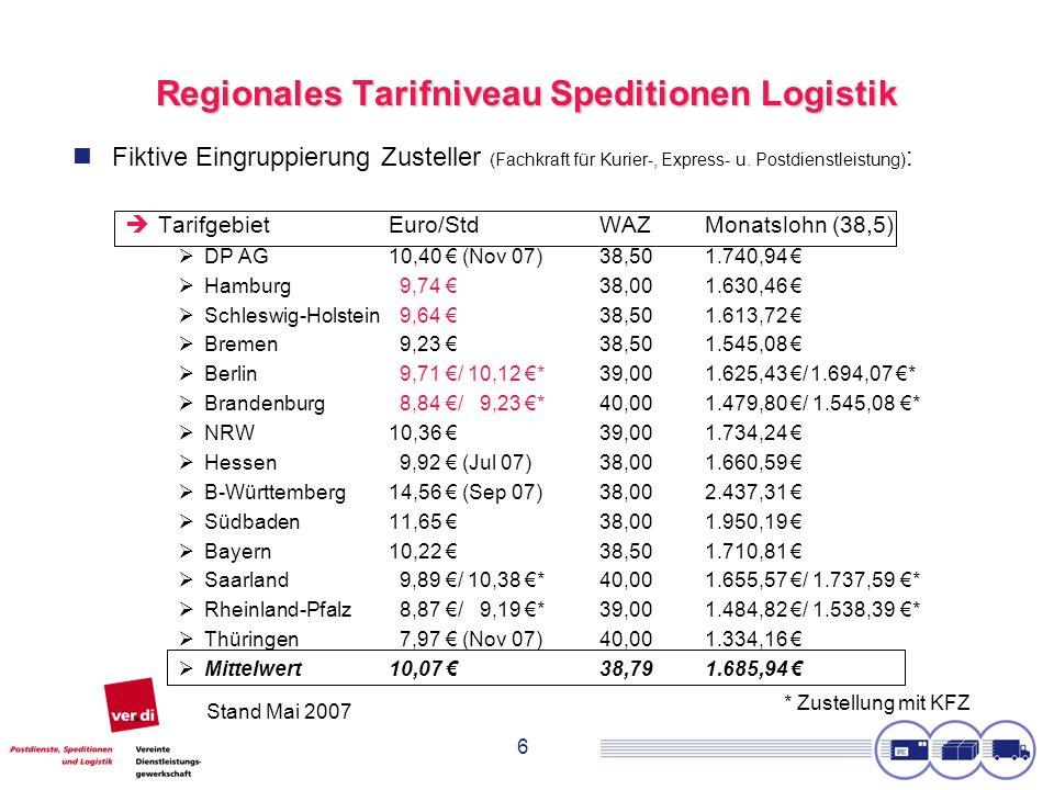 6 Regionales Tarifniveau Speditionen Logistik Fiktive Eingruppierung Zusteller (Fachkraft für Kurier-, Express- u. Postdienstleistung) : TarifgebietEu
