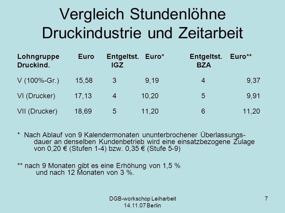 DGB-workschop Leiharbeit 14.11.07 Berlin 8 Tarifliche Unterschiede bei Zuschlägen Druckindustrie Leiharbeit Spätschicht 18:00 – 23:00 Uhr 25 % 0 % Nachtschicht 24:00 – 06:00 Uhr 52 % 25 % Sonntagsarbeit 115 % 50 % Feiertagszuschlag 170 % 100 %