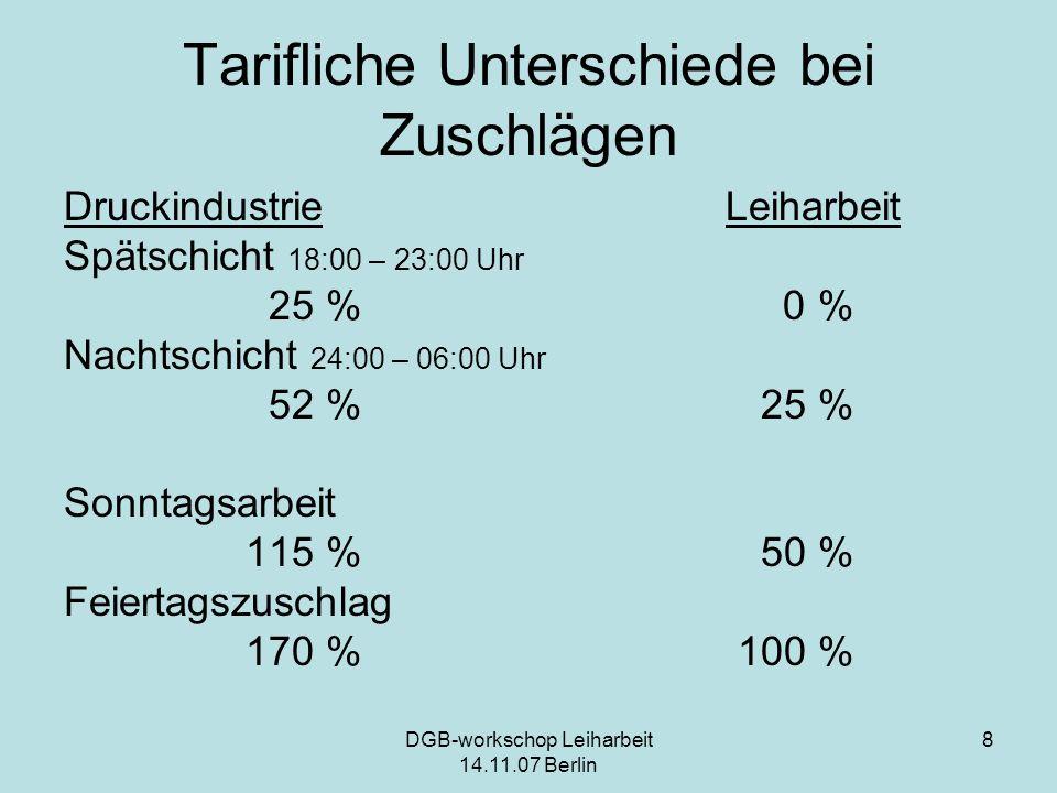 DGB-workschop Leiharbeit 14.11.07 Berlin 8 Tarifliche Unterschiede bei Zuschlägen Druckindustrie Leiharbeit Spätschicht 18:00 – 23:00 Uhr 25 % 0 % Nac