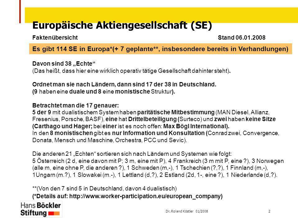 Dr. Roland Köstler 01/2008 2 Europäische Aktiengesellschaft (SE) Faktenübersicht Stand 06.01.2008 Davon sind 38 Echte (Das heißt, dass hier eine wirkl