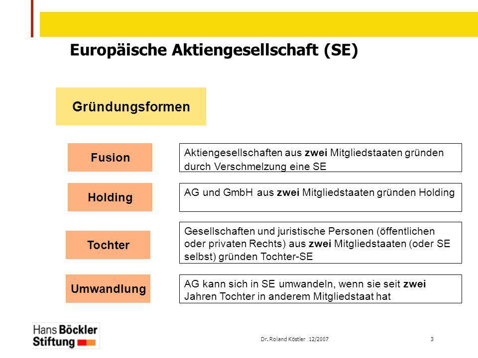 Dr. Roland Köstler 12/2007 3 Europäische Aktiengesellschaft (SE) Gründungsformen Fusion Holding Tochter Umwandlung Aktiengesellschaften aus zwei Mitgl