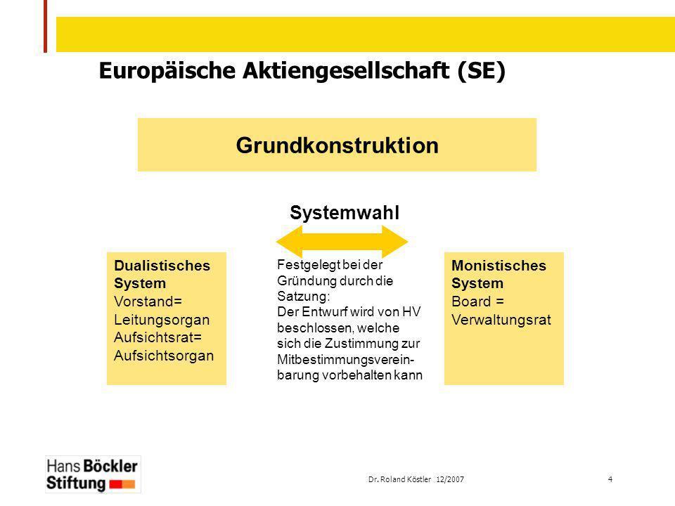 Dr. Roland Köstler 12/2007 4 Europäische Aktiengesellschaft (SE) Grundkonstruktion Systemwahl Dualistisches System Vorstand= Leitungsorgan Aufsichtsra