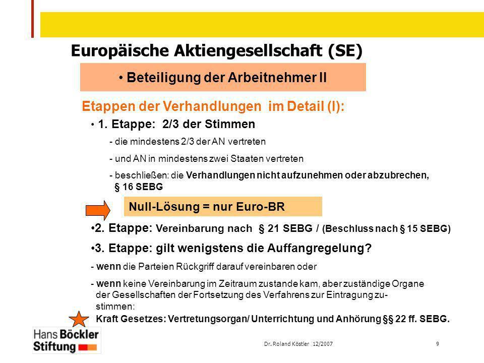 Dr. Roland Köstler 12/2007 9 Europäische Aktiengesellschaft (SE) Beteiligung der Arbeitnehmer II Etappen der Verhandlungen im Detail (I): 1. Etappe: 2