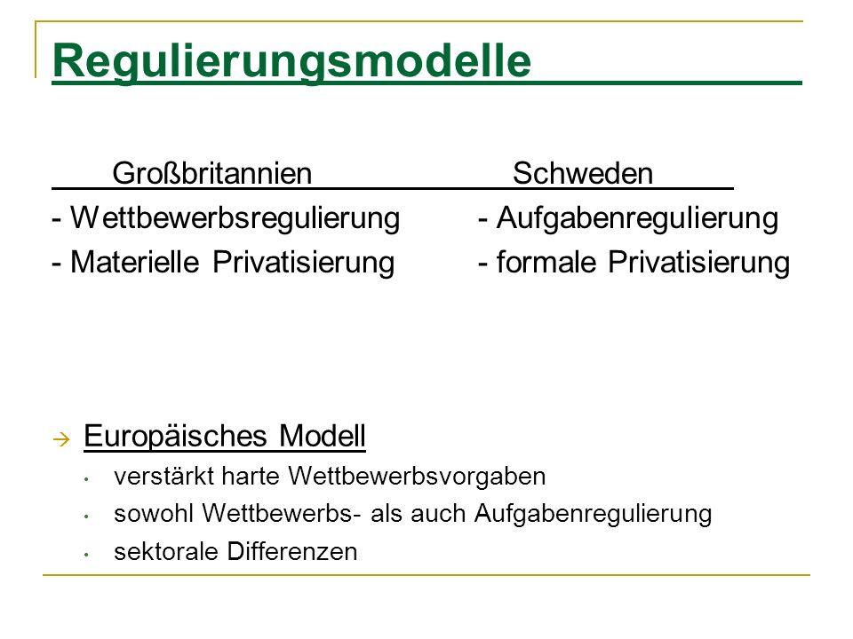 Regulierungsmodelle Europäisches Modell verstärkt harte Wettbewerbsvorgaben sowohl Wettbewerbs- als auch Aufgabenregulierung sektorale Differenzen Gro