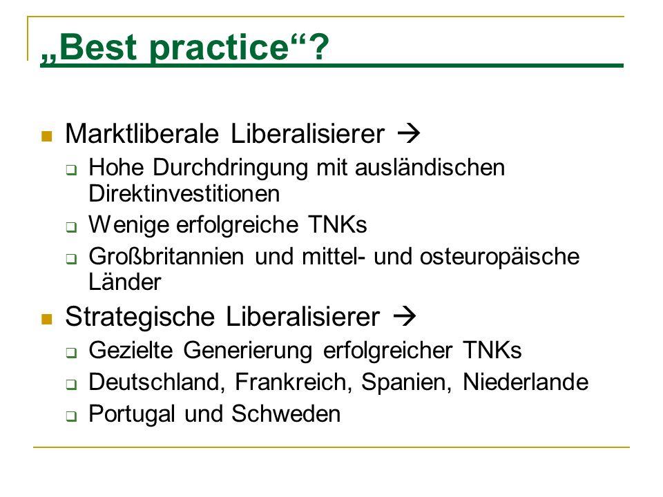 Best practice? Marktliberale Liberalisierer Hohe Durchdringung mit ausländischen Direktinvestitionen Wenige erfolgreiche TNKs Großbritannien und mitte