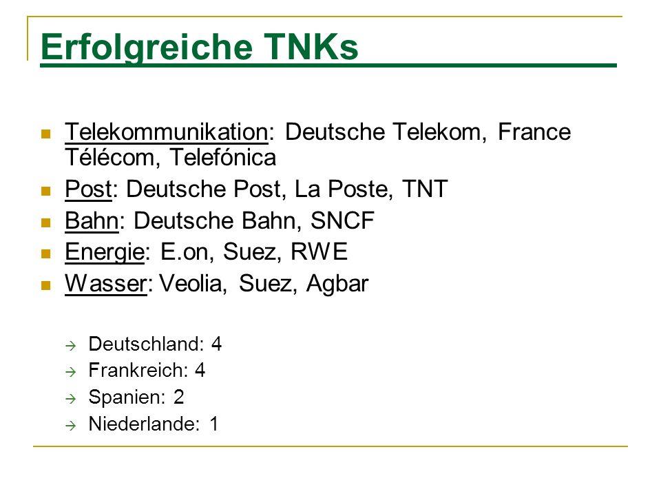 Erfolgreiche TNKs Telekommunikation: Deutsche Telekom, France Télécom, Telefónica Post: Deutsche Post, La Poste, TNT Bahn: Deutsche Bahn, SNCF Energie