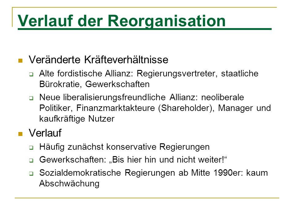 Verlauf der Reorganisation Veränderte Kräfteverhältnisse Alte fordistische Allianz: Regierungsvertreter, staatliche Bürokratie, Gewerkschaften Neue li