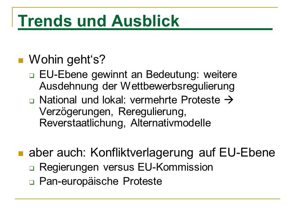 Trends und Ausblick Wohin gehts? EU-Ebene gewinnt an Bedeutung: weitere Ausdehnung der Wettbewerbsregulierung National und lokal: vermehrte Proteste V
