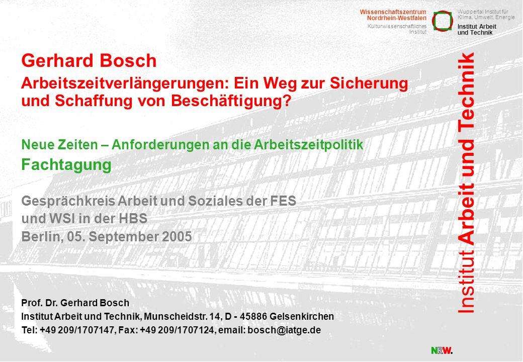Institut Arbeit und Technik BoAzeitFESBerlin32.vjj Gerhard Bosch 6.3 Deutsche Produktionsunternehmen wenden 4% für F&E, aber nur 0,4% für Produktionsmodernisierung auf Quelle: Fraunhofer ISI, 2003: Untersuchung über die Zukunft der Produktion in Deutschland, S.