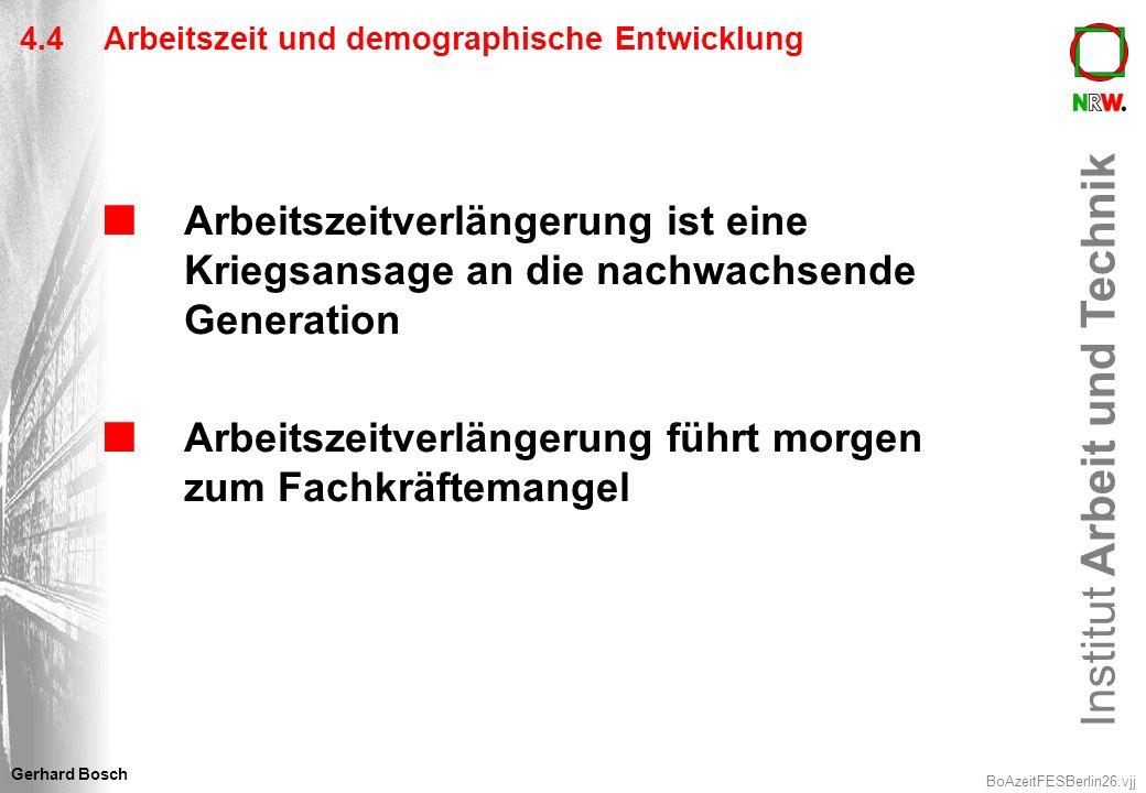 Institut Arbeit und Technik BoAzeitFESBerlin26.vjj Gerhard Bosch 4.4 Arbeitszeit und demographische Entwicklung Arbeitszeitverlängerung ist eine Krieg