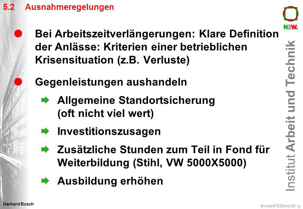Institut Arbeit und Technik BoAzeitFESBerlin28.vjj Gerhard Bosch 5.2 Ausnahmeregelungen Bei Arbeitszeitverlängerungen: Klare Definition der Anlässe: K
