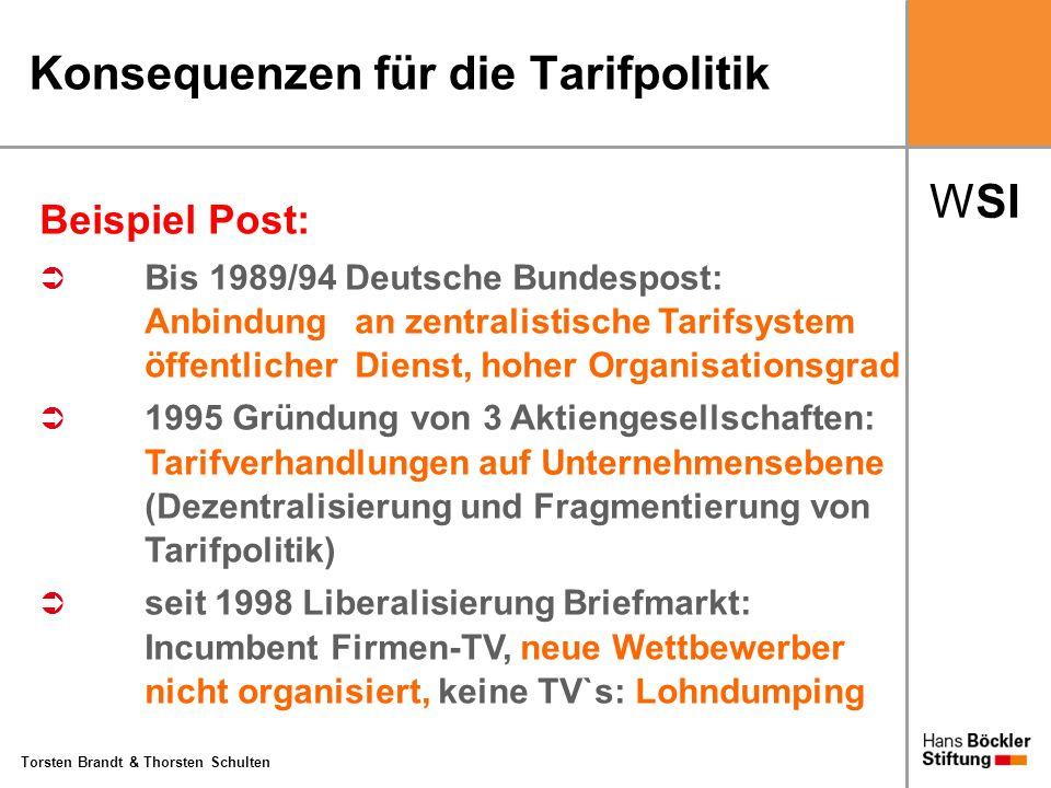 WSI Torsten Brandt & Thorsten Schulten Konsequenzen für die Tarifpolitik Beispiel Post: Bis 1989/94 Deutsche Bundespost: Anbindung an zentralistische