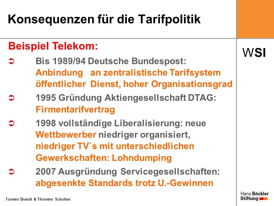 WSI Torsten Brandt & Thorsten Schulten Konsequenzen für die Tarifpolitik Beispiel Telekom: Bis 1989/94 Deutsche Bundespost: Anbindung an zentralistisc