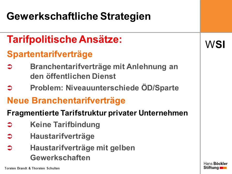 WSI Torsten Brandt & Thorsten Schulten Gewerkschaftliche Strategien Tarifpolitische Ansätze: Spartentarifverträge Branchentarifverträge mit Anlehnung