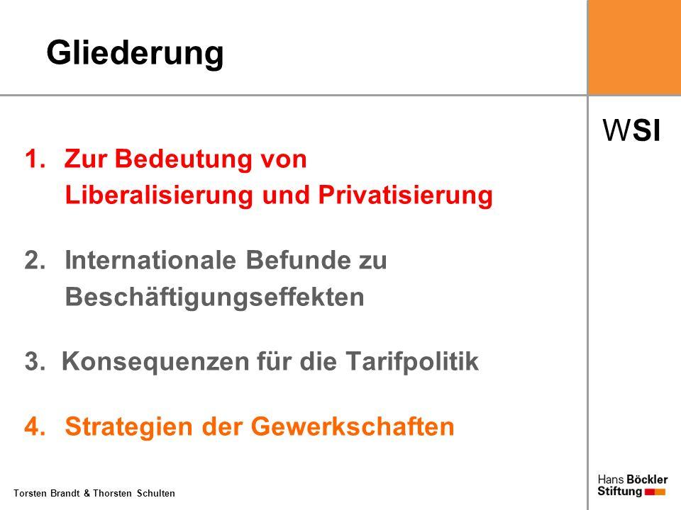 WSI Torsten Brandt & Thorsten Schulten Zur Bedeutung von Liberalisierung und Privatisierung Liberalisierung: Öffnung von Märkten für konkurrierende Unternehmen unabhängig von ihren Eigentumsverhältnissen Konkurrenz zwischen öffentlichen und privaten Unternehmen